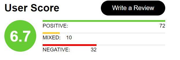 Metacritic Black Panther user score