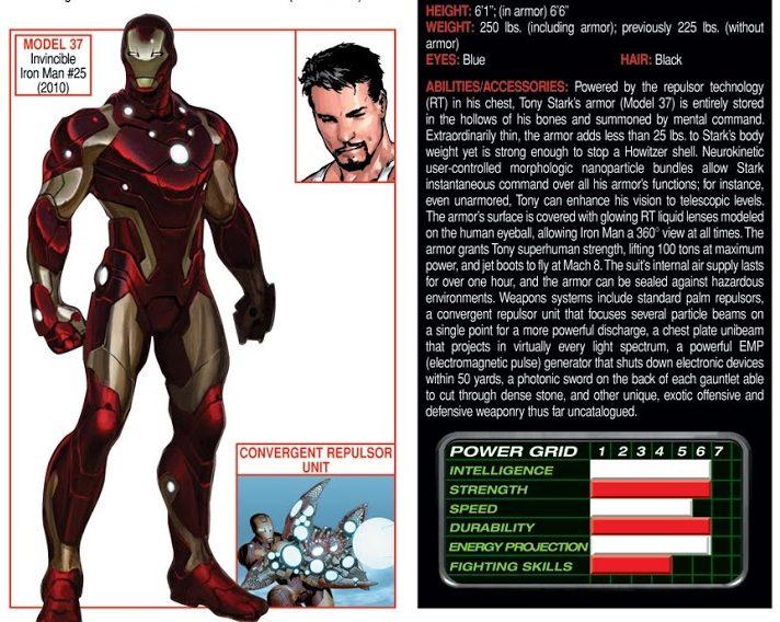 Tony Stark Bleeding Edge Armor