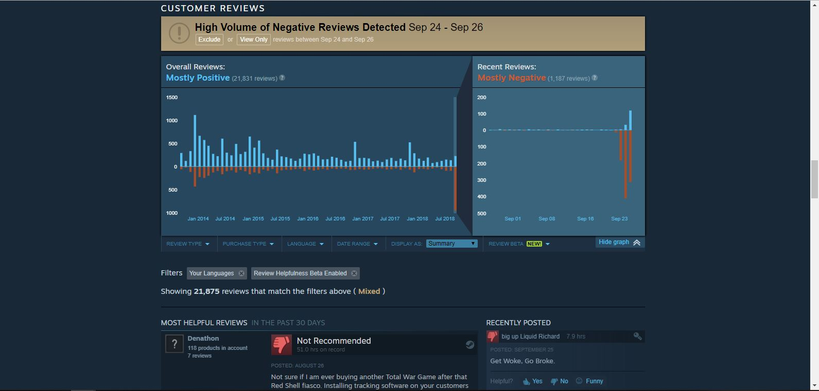 Total War Rome II Steam reviews