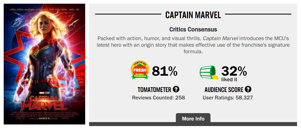 Image result for captain marvel rotten tomatoes