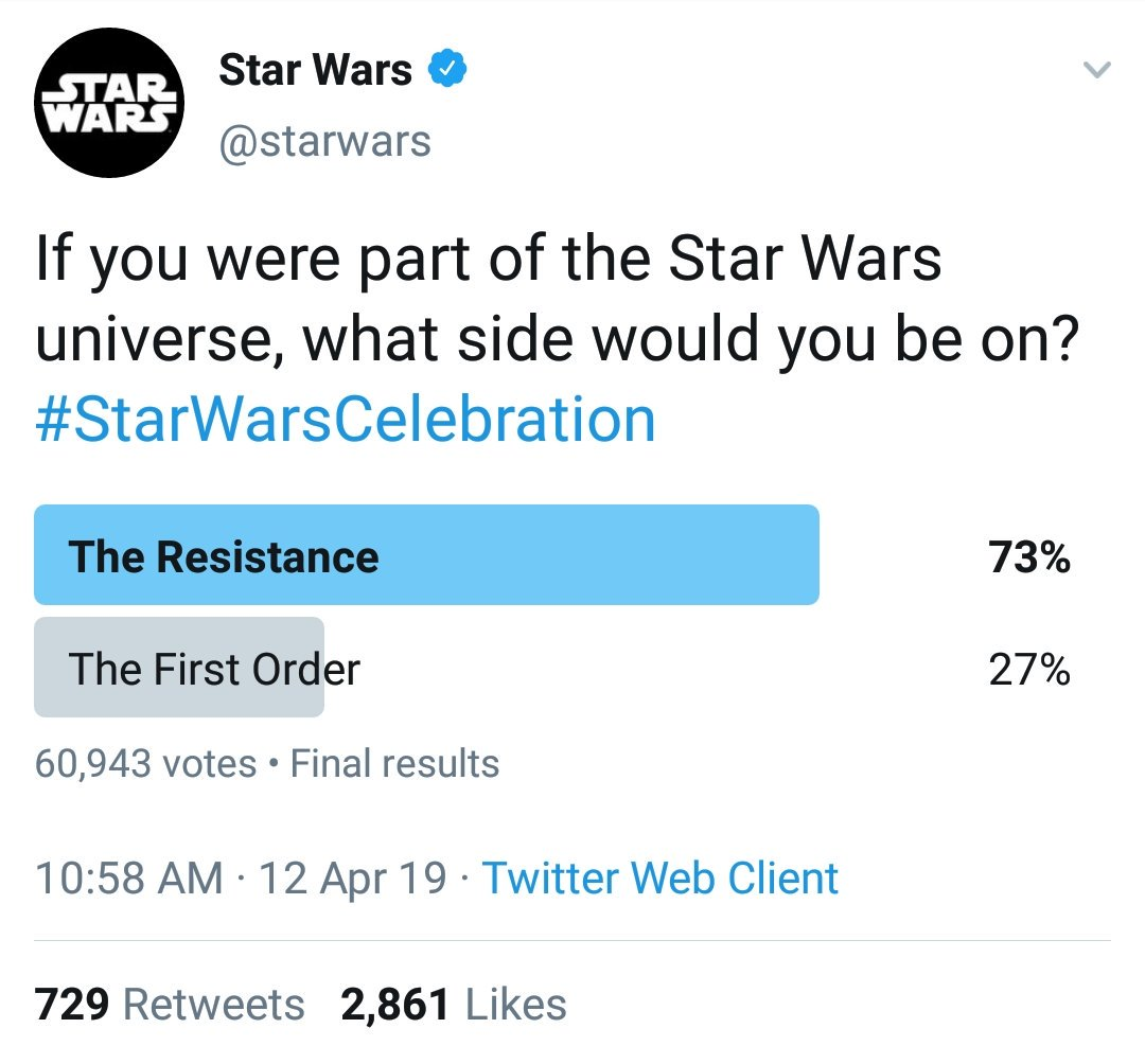 Star Wars poll
