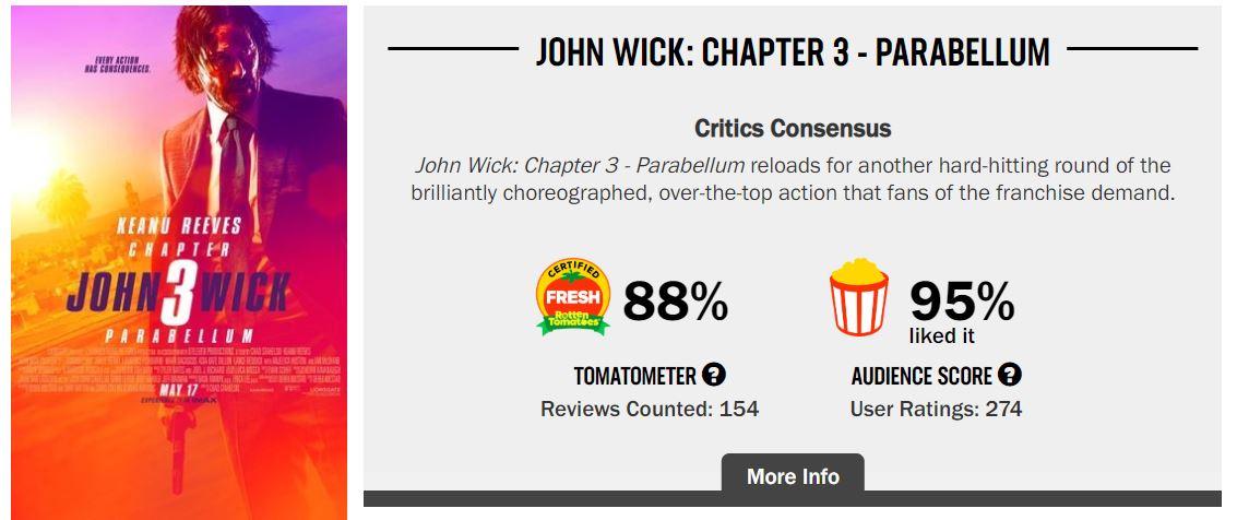 John Wick 3 Rotten Tomatoes