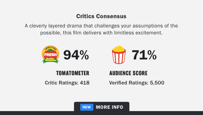Rotten Tomatoes fights trolls with new verified audience tool