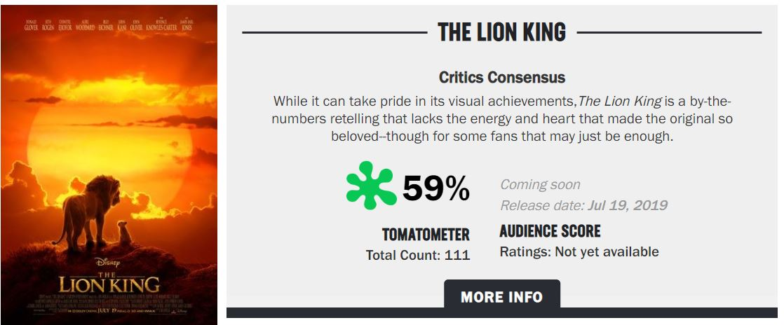 The Lion Kings Rotten Tomatoes And Metacritic Scores