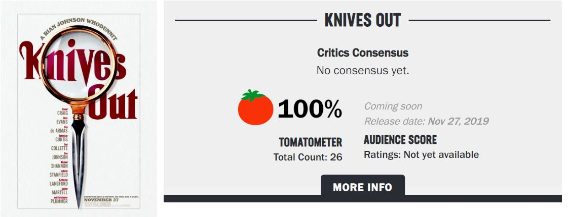 Knives Out Rotten Tomatoes