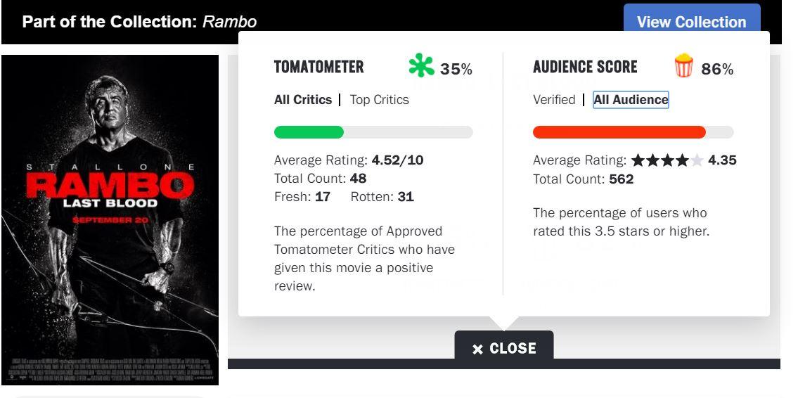 Rambo Last Blood Audience