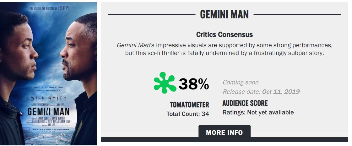 Dating Gemini guys