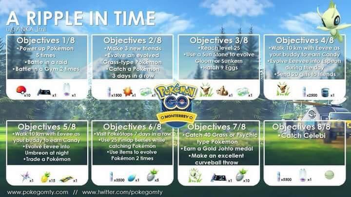 Pokemon Celebi Tasks