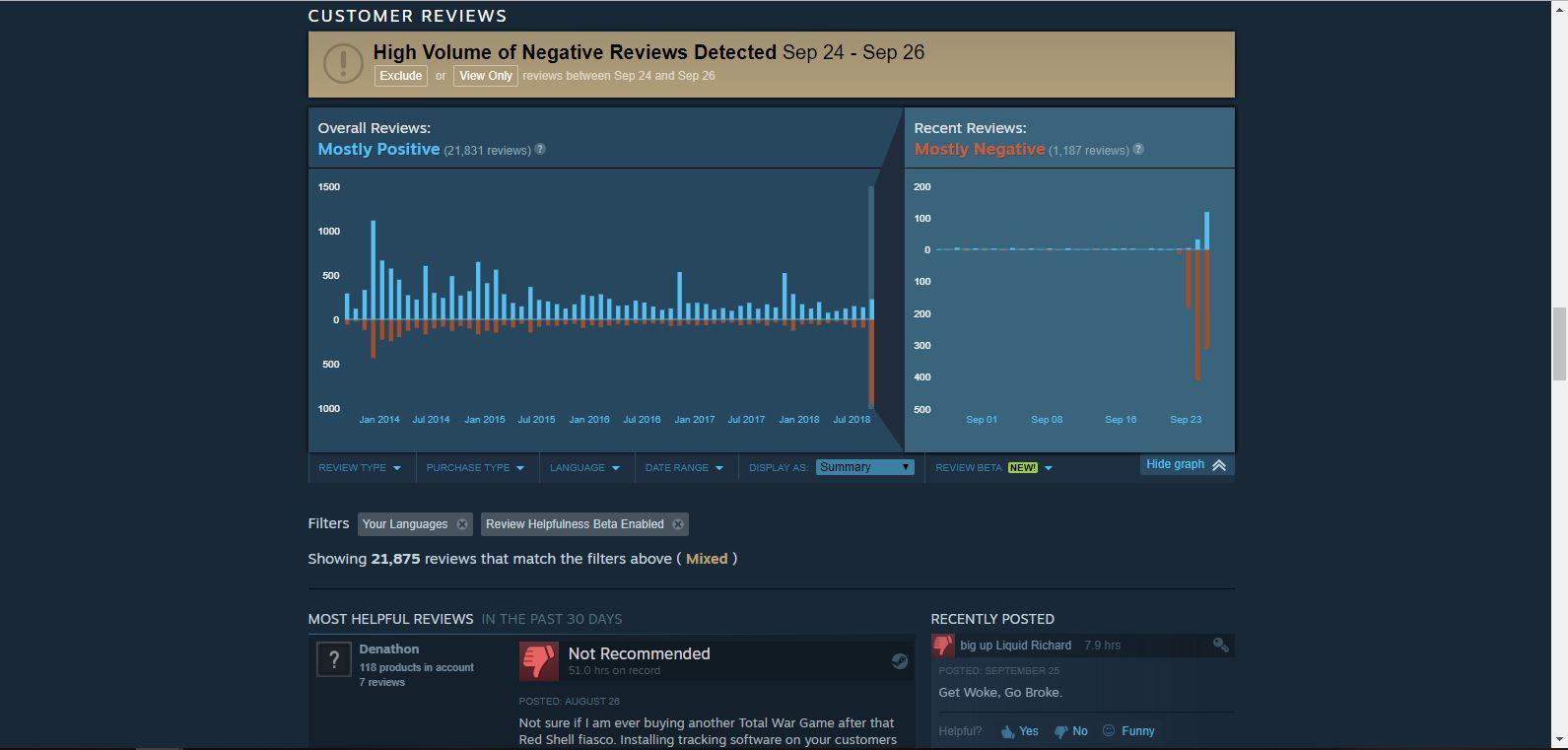 Total War Rome II Steam reviews