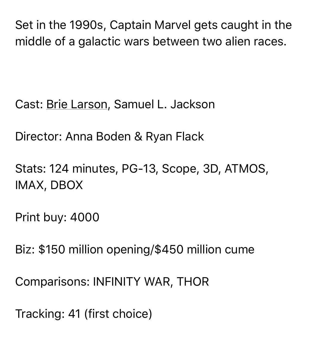 Disney Captain Marvel Box Office