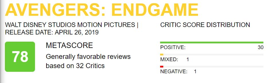 Avengers Endgame Metacritic