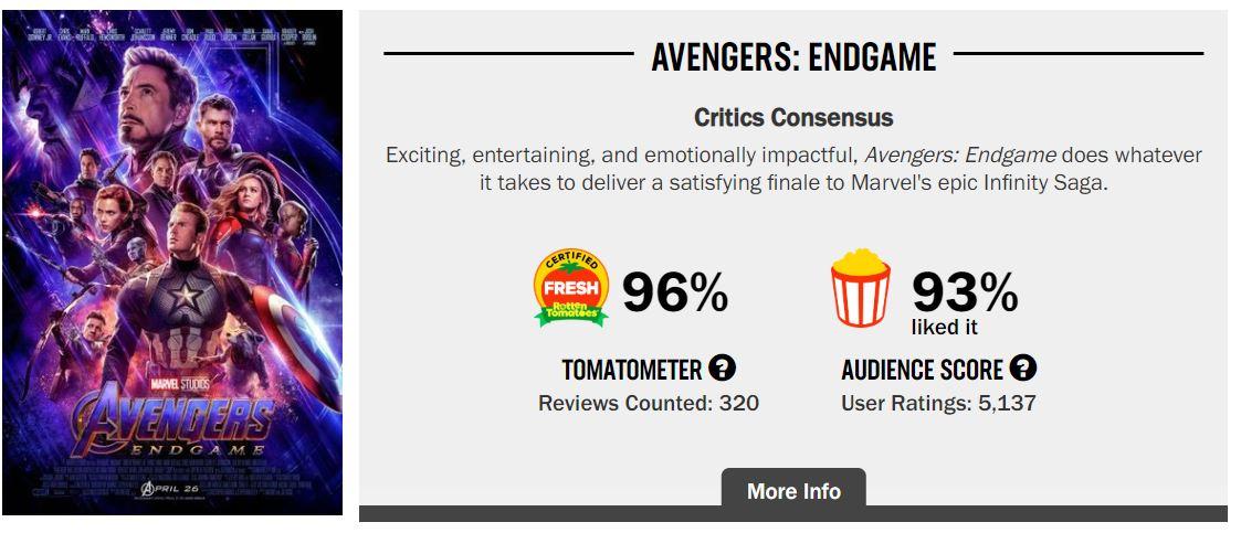 Endgame Rotten Tomatoes AUdience Score
