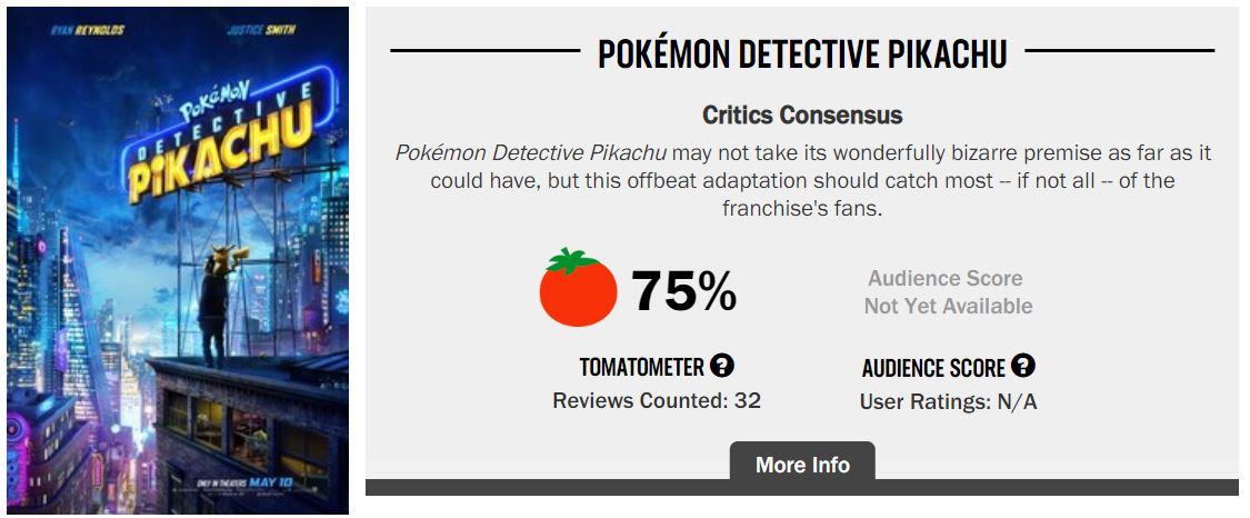Detective Pikachu RottenTomatoes