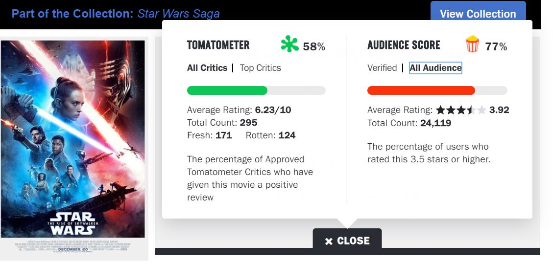Rotten Tomatoes Audience Score For Star Wars The Rise Of Skywalker Revealed Bounding Into Comics